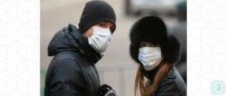 Защита, профилактика гриппа