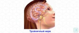 Троичный нерв симптомы