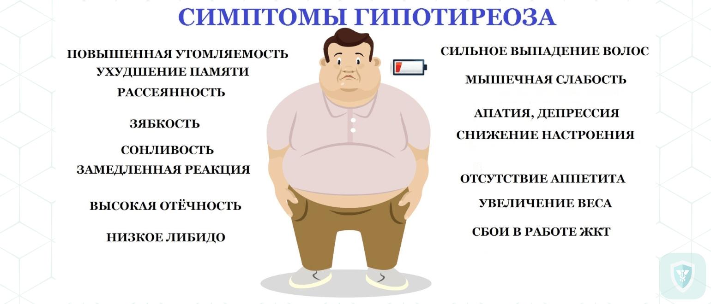 9 из 10 людей уже знают о симптомах гипотиреоза. Вы один из них?
